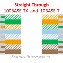 Crossover Cable Wiring Diagram T568b 2000 Chevy Blazer Headlight Ethernet – Practical Networking .net