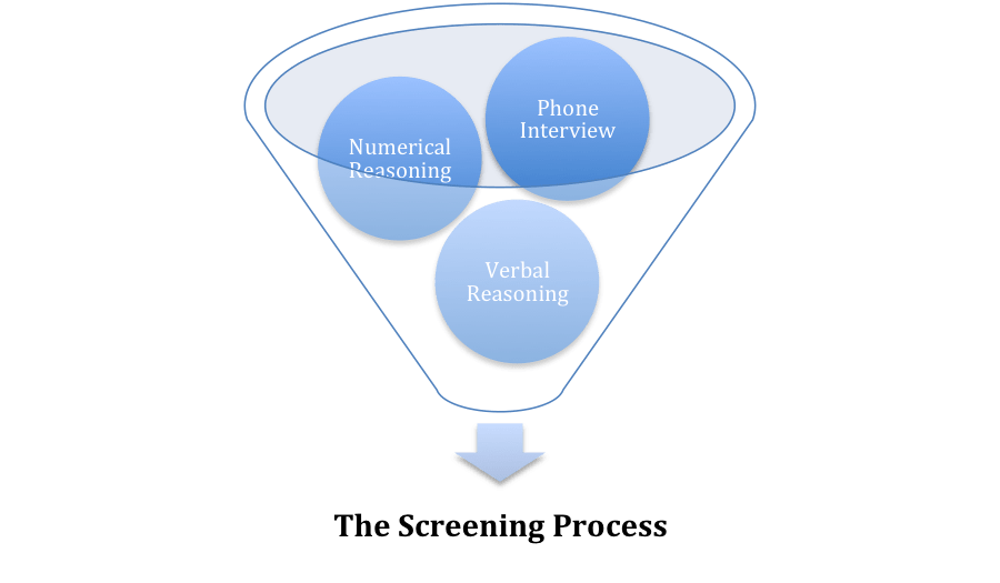 Assessment center screening process