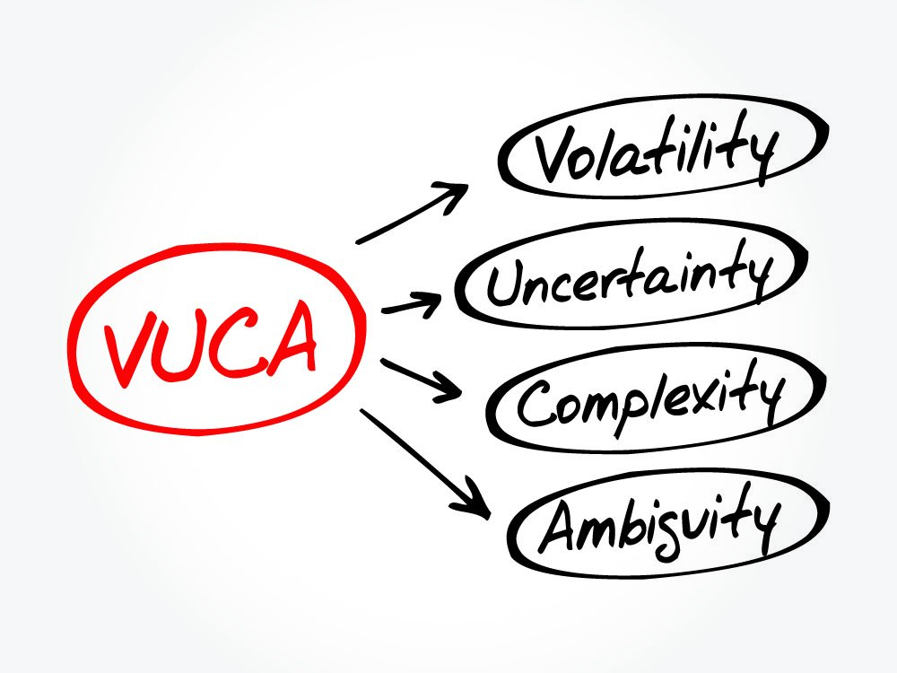 Exit Planning Education: Leading in a VUCA Environment Webinar