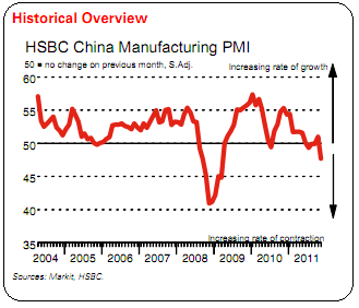 services pmi growth uks largest sector missed mark november 3