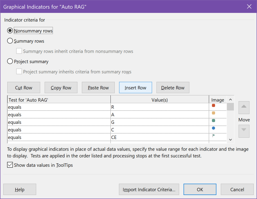Specifying graphical indicators for RAG status in an MS-Project® custom text dialogue box