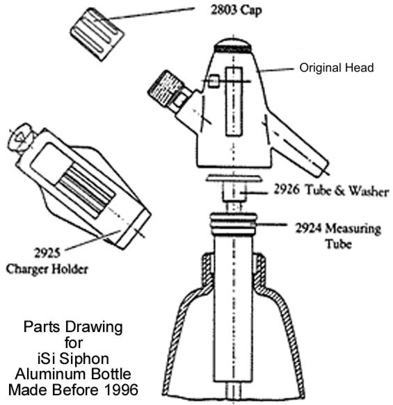 Isi Classic Soda Siphon Instructions