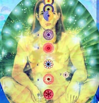 Arhatic yoga Kundalini Meditation