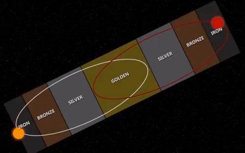 sirius-binaeres-system2