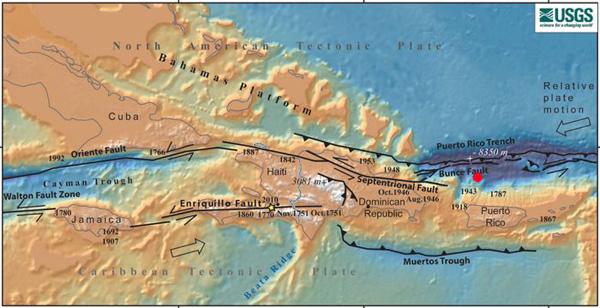 Puerto Rico Graben