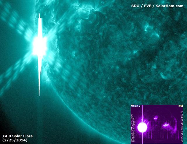 sonneneruption-x-klasse