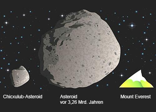 urzeit-einschlag-meteorit2