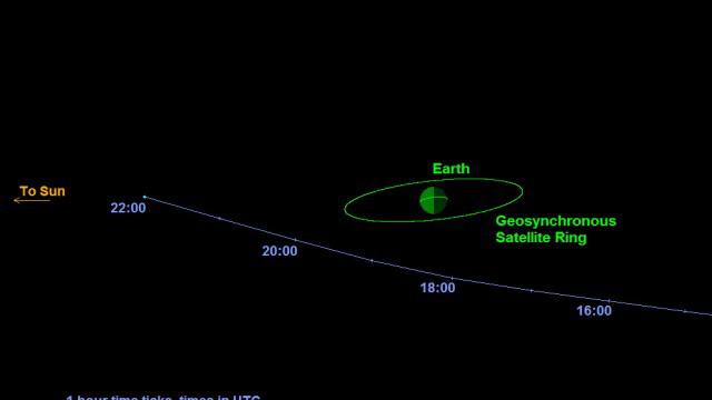 asteroid-erde1