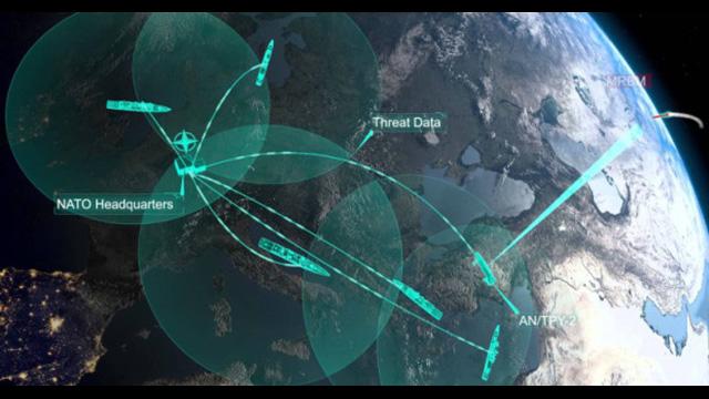 NATO gegen Russland: Wer würde einen Krieg gewinnen (Videos)