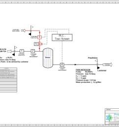 deoxo system process flow diagram [ 1116 x 787 Pixel ]