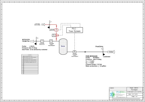 small resolution of deoxo system process flow diagram