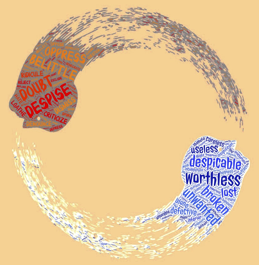 shame doubt worthlessness loop 1002x1024 - The 7 pillars of mindfulness - #1 Non-Judging