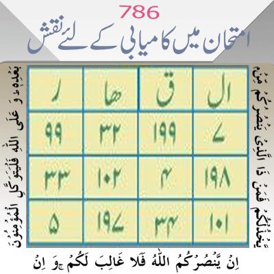 Imtihan main achy number hasil karny k liye taweez/naqsh