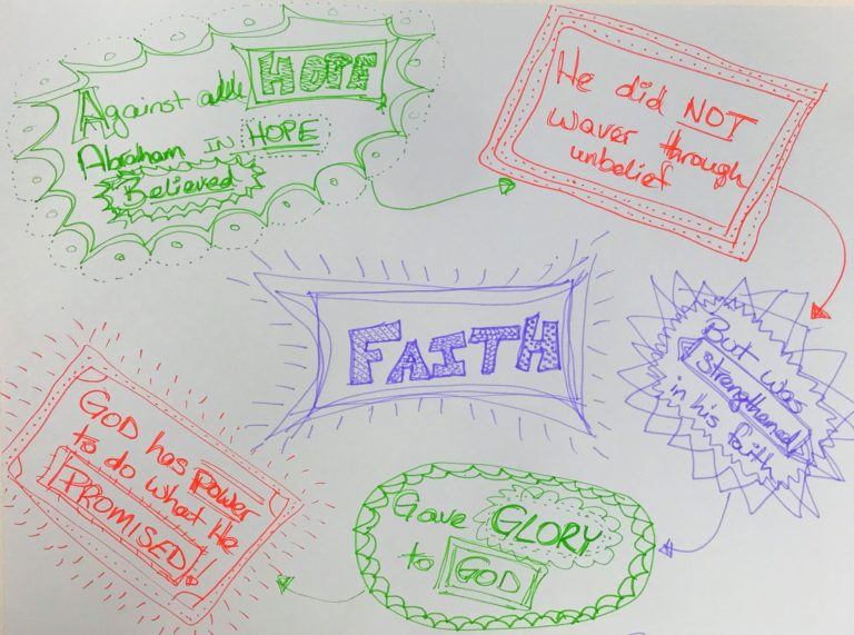 Example of using prayer doodles to pray deeper, more focused prayers