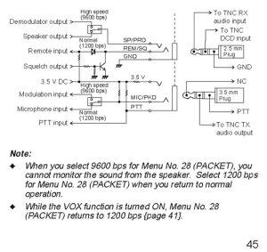 Bowman  H4855  PRC343  Personal Role Radio