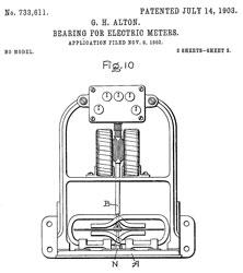 GE Portable Induction Test Meter Type 1B5Y
