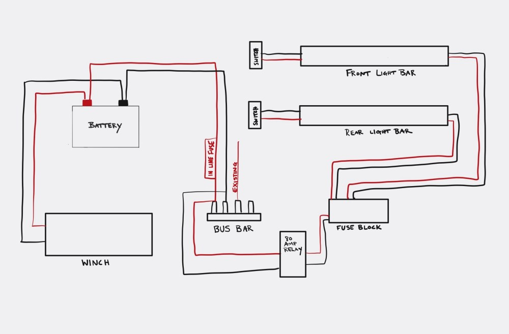 medium resolution of busbar wiring diagram wiring diagrams terms marine bus bar wiring diagram