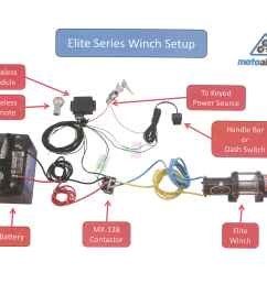 woods atv winch wiring for wwm wiring diagram img wiring for winch atv woods [ 6600 x 5100 Pixel ]