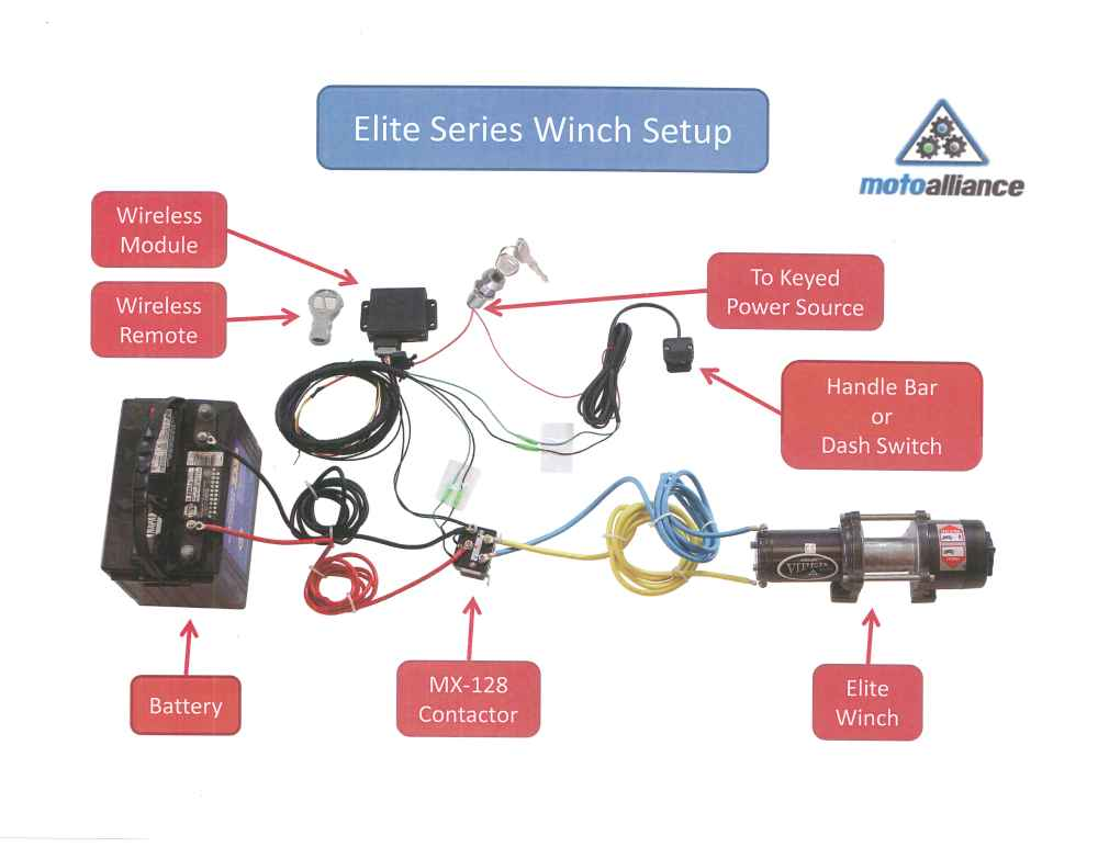 medium resolution of atv winch wiring wiring diagram atv winch wiring harness wiring diagrams konsultatv winch wiring 8
