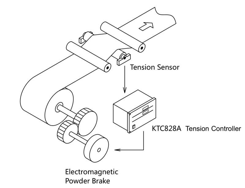 China Beam Load Cell Manufacturers, Suppliers, Factory