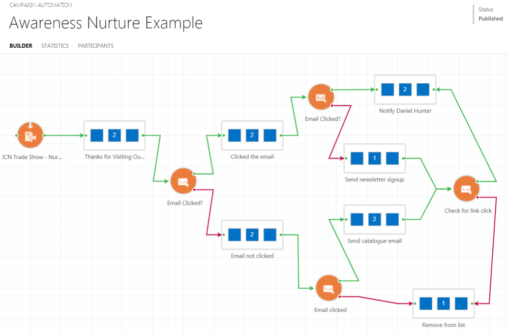 medium resolution of for this example the nurture trigger will occur when contacts are added to a defined trade show dynamics 365 marketing list