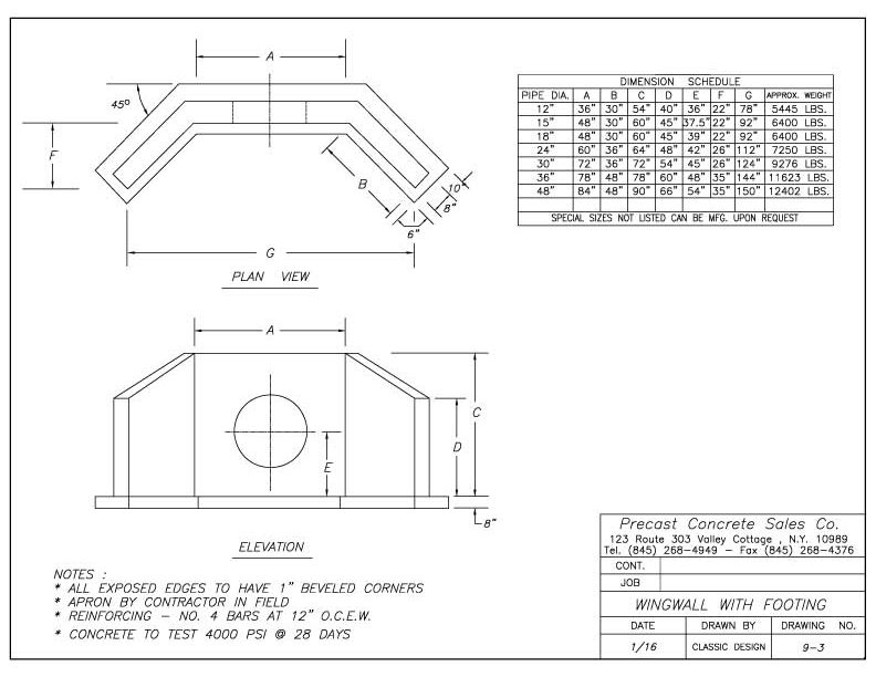 Wing Wall Design - Ronniebrownlifesystems