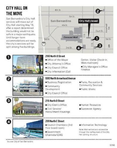 SB City Hall Temporary Move