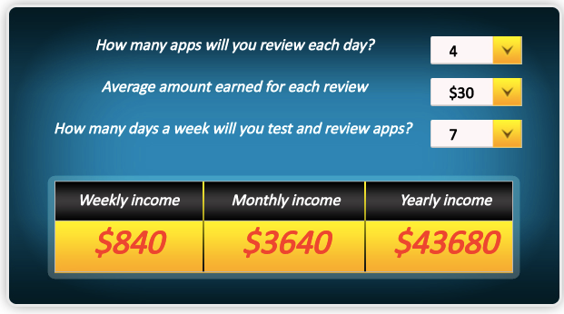 is appcoin a scam misleading income calculator