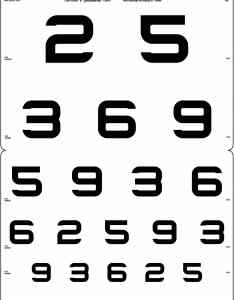 Pv numbers low vision chart also precision rh