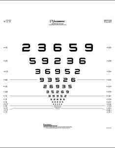 meter pv numbers translucent eye chart also precision vision rh