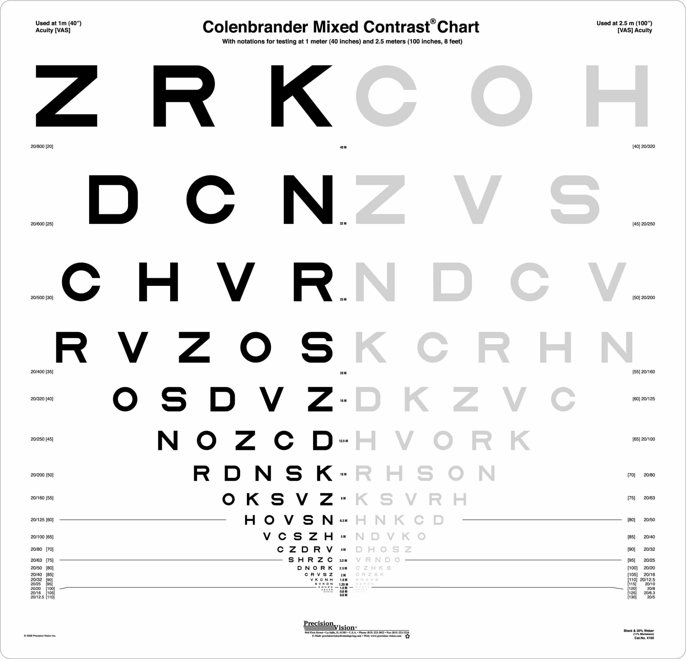 Mixed Contrast Intermediate and Computer Acuity Chart