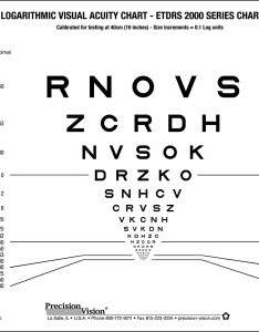 Sloan etdrs format near vision chart also precision rh