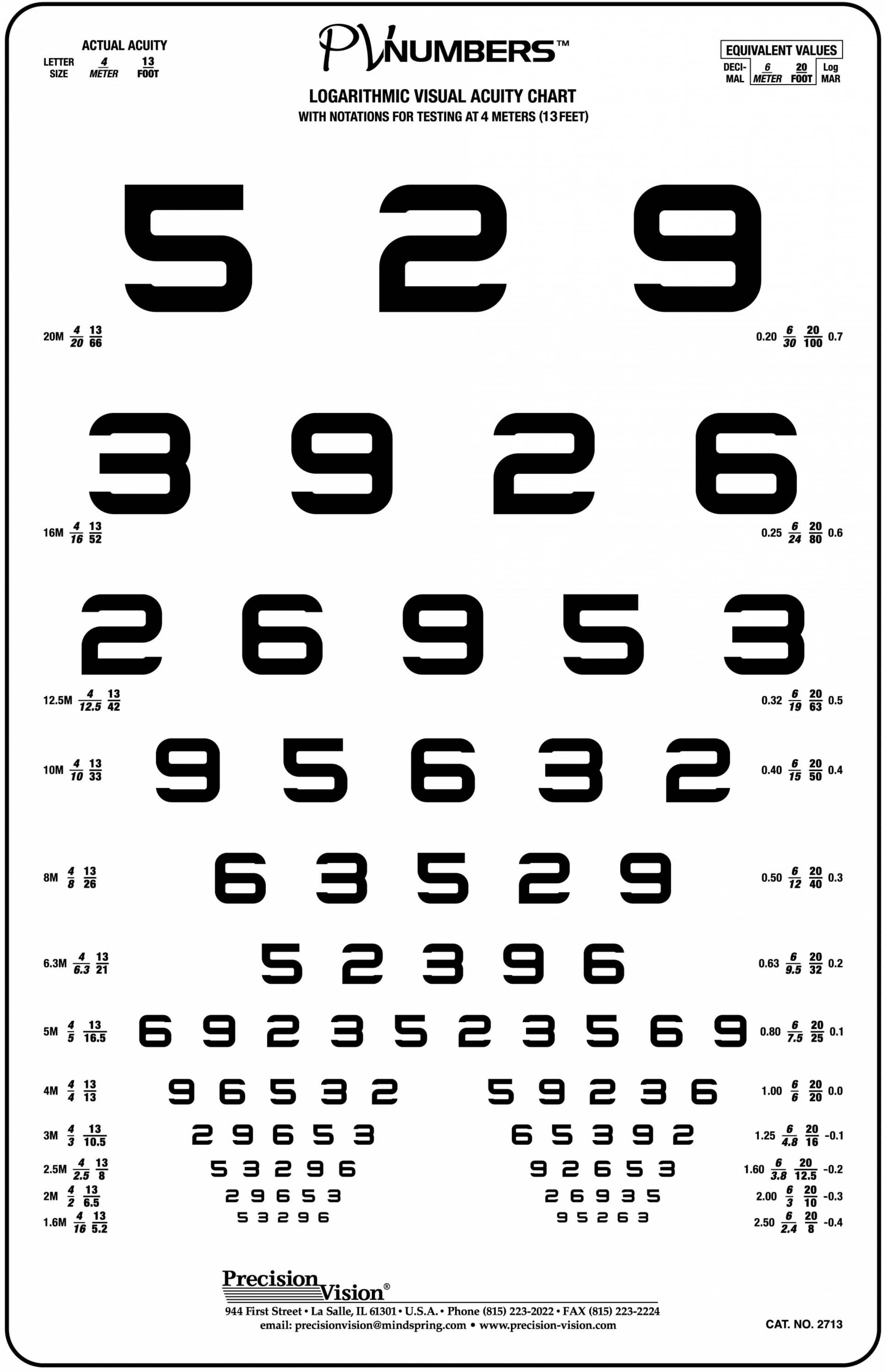 4 Meter Vision Test With Pv Numbers Optotypes