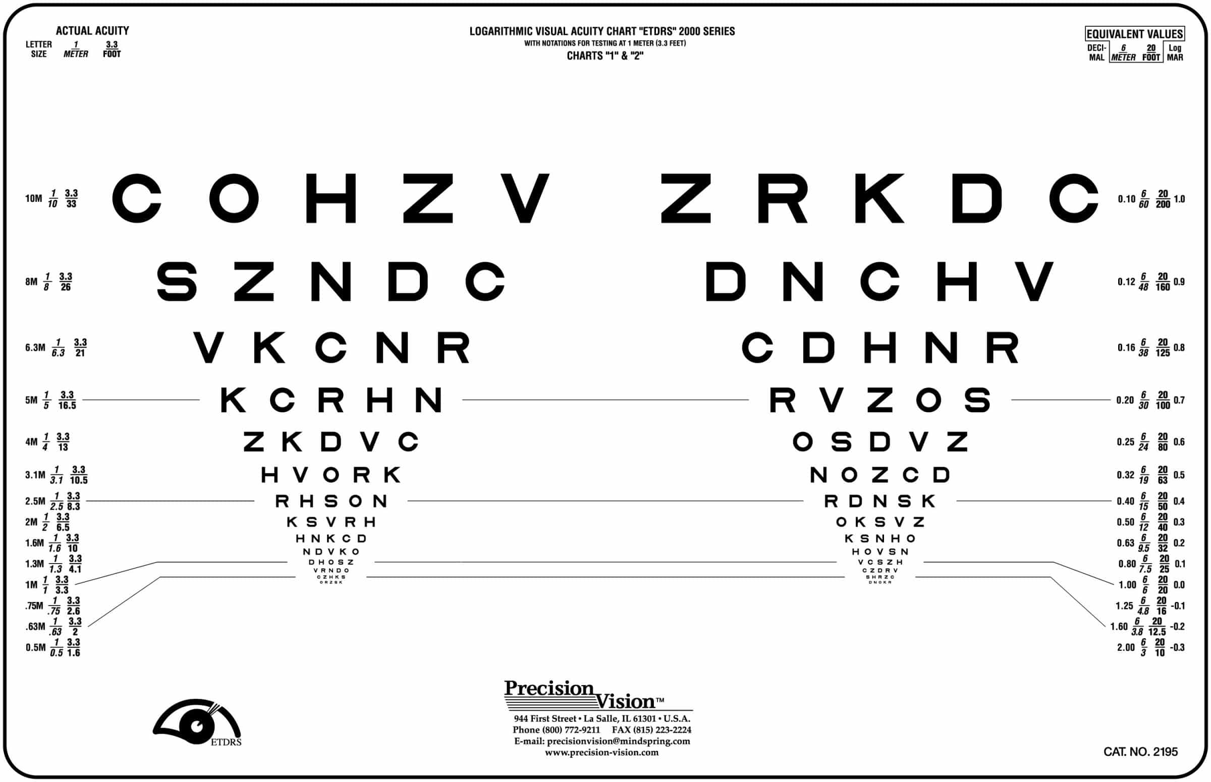 SLOAN Logarithmic Visual Acuity Charts 1 and 2ETDRS 2000