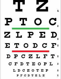 Snellen eye chart for visual acuity also and color vision test rh precision