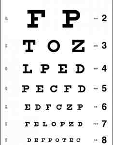 Traditional snellen eye chart also precision vision rh