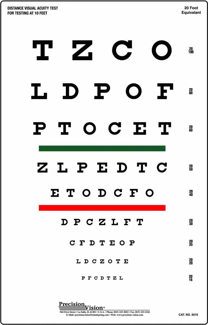 Snellen Chart Red And Green Bar Visual Acuity Test E529a8dc22bd84a37f6f8ae6b8ce40d3 Xl