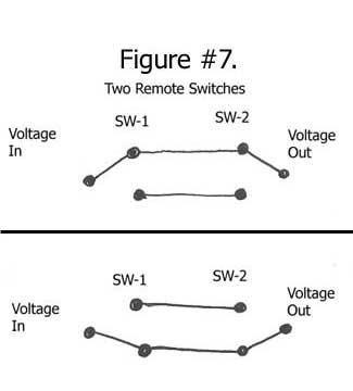 Visio Service Diagram BizTalk Architecture Diagram wiring
