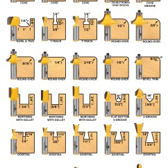 Steel Chair Joints Best Sex Router Bit Sets :: 70 Bits Professional Quality Set Carbide - 1/2