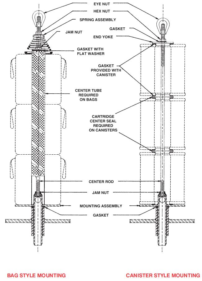 jet fuel filter vessels