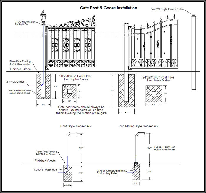 Entry Gate Wiring Diagram : 25 Wiring Diagram Images