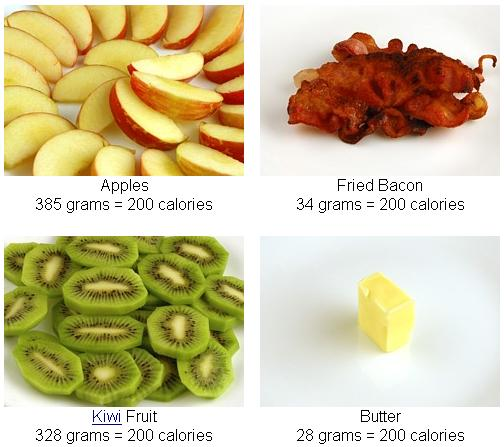All of these plates contain 200 calories