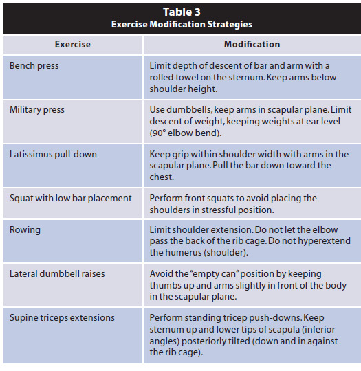 exercise modification strategies