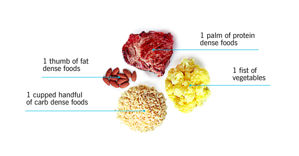 V Type Diet Women Body type eating: Find out whether its right for you.