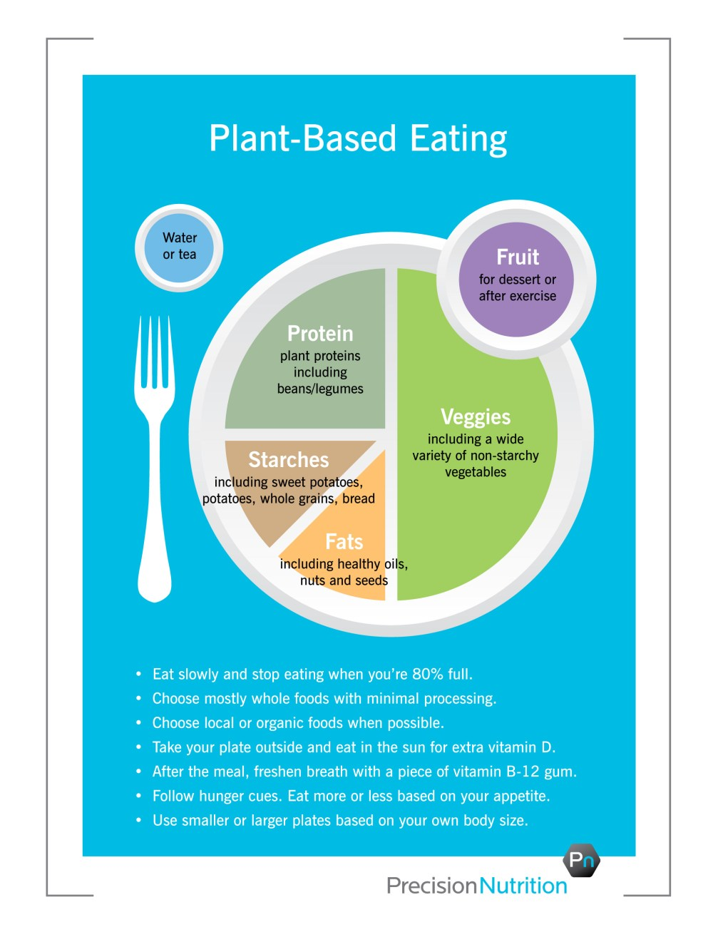 medium resolution of that s why we decided to come up with a plant based plate with the help ryan andrews a long time plant based eater