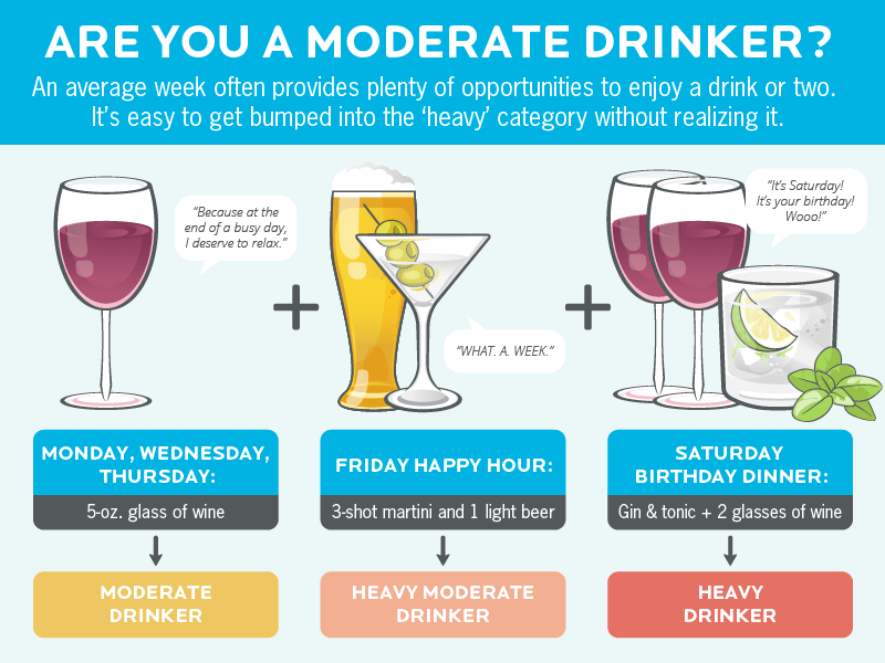 Would I be healthier if I quit drinking? My quest to ...