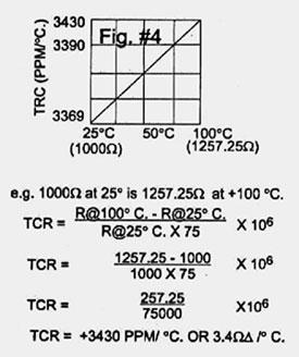 .05W Custom (+) TCR Temperature-Sensitive Wire Wound