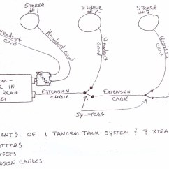 6 Way Rv Plug Wiring Diagram Car Ford Escape Precision Tandems, Your Tandem Bicycle Source! - Finest Tandems Made, Co-motion, Santana ...