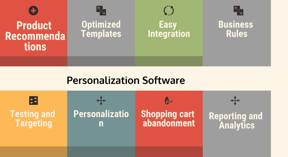top 28 personalization software