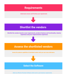 28 free open source and top flowchart software compare reviews features pricing in 2019 pat research b2b reviews buying guides best practices [ 1100 x 1356 Pixel ]